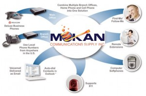 Mokan Communications VoIP, PBX Solutions